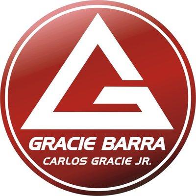 Gracie Barra Cedar Park