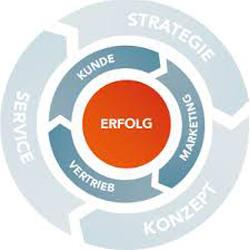 Bild zu salesurance GmbH - Vertrieb und Online Marketing Potsdam in Potsdam