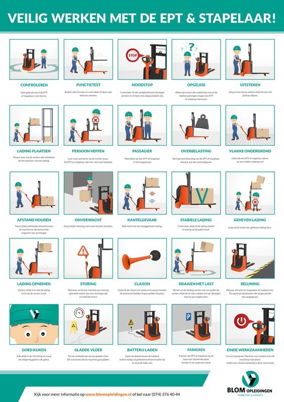 Blom Opleidingen (Heftruck Hoogwerker & VCA)