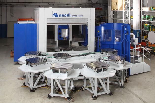 Mandelli sistemi spa produzione commercio di macchine for Mandelli arredamenti piacenza