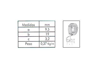 ANODOS MAGNALUN SA