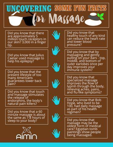 A Balanced Body Massage Therapy Clinic