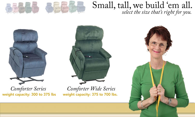 Seat Lift Chair Recliners Specialists:  Pride and Golden LiftChairs on Display