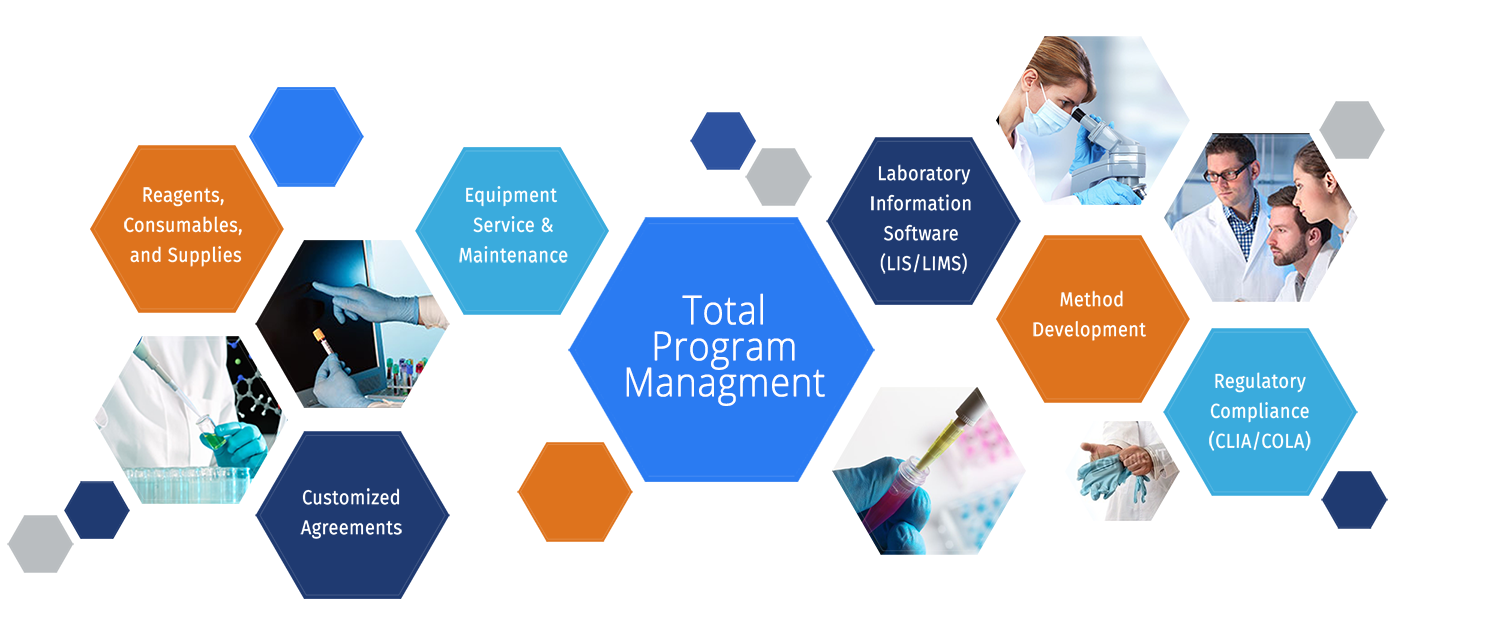 management information doc Aims to achieve efficient and effective information management to support program and service delivery foster informed decision making, facilitate accountability.