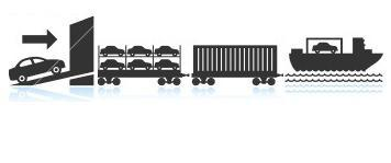KTL Logistics /KazTrans Limited Partnership/