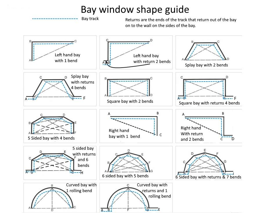 the bay track company in nottingham 129 cross st blinds. Black Bedroom Furniture Sets. Home Design Ideas