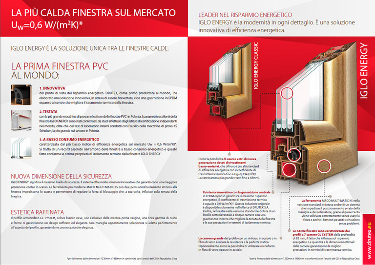 Progresso Casa Finestre & Porte