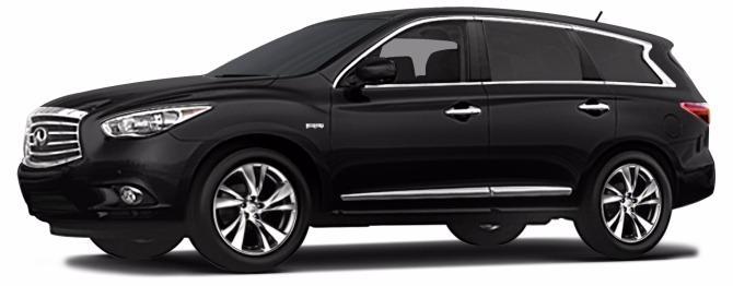 Luxury Car Rental Yonkers Ny