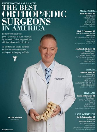 Images Spine Associates: Sean McCance, MD