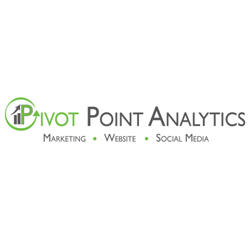 Pivot Point Analytics