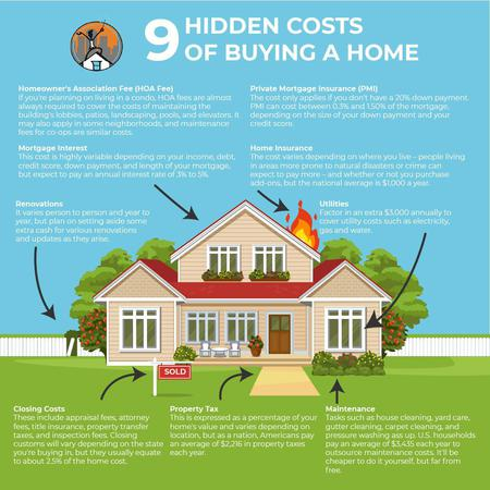 9 Hidden Costs of Buying a Home