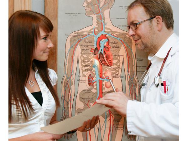Wiesinger Christian Dr med FA f. Innere Medizin / Kardiologie