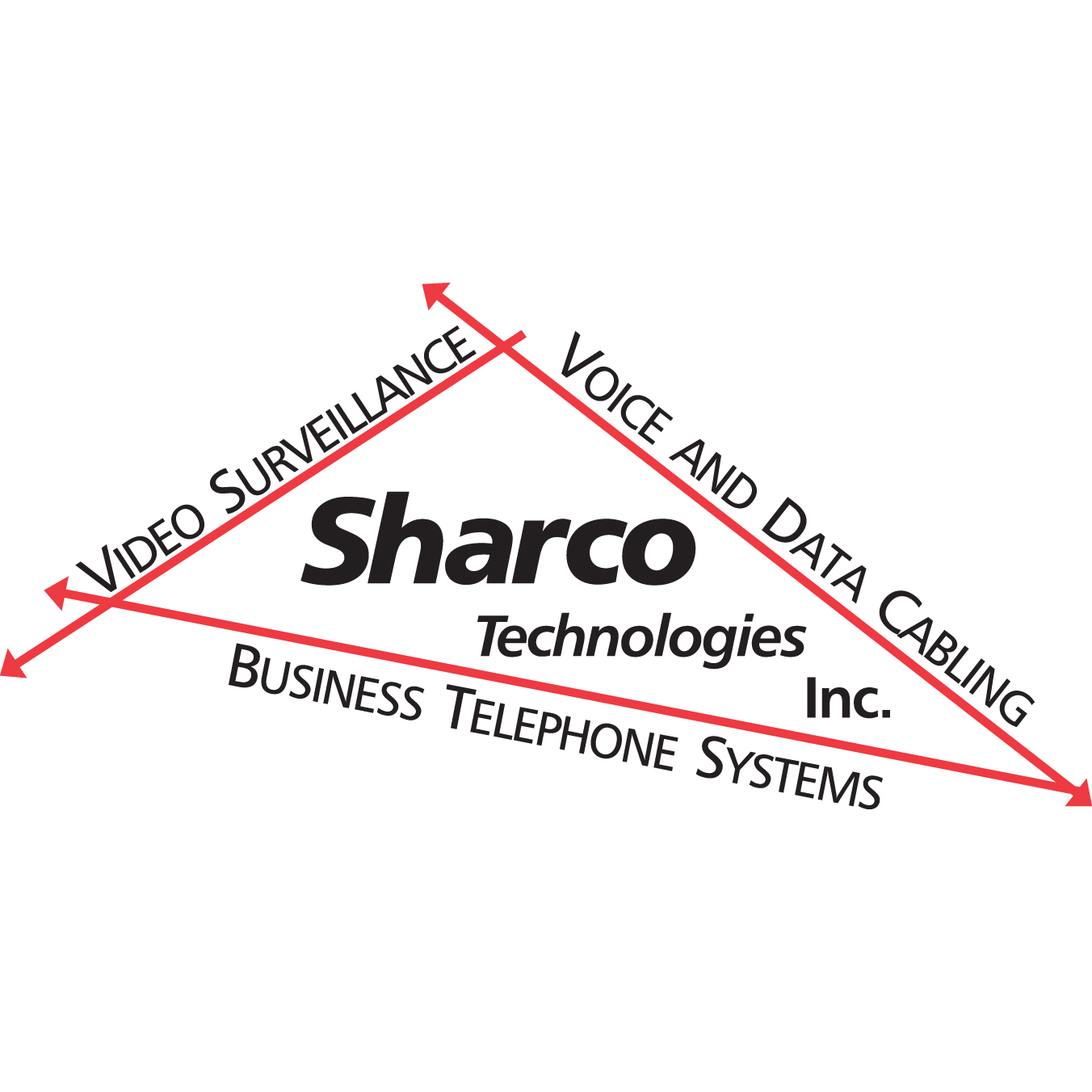Sharco  Technologies inc - Pflugerville, TX - Electricians