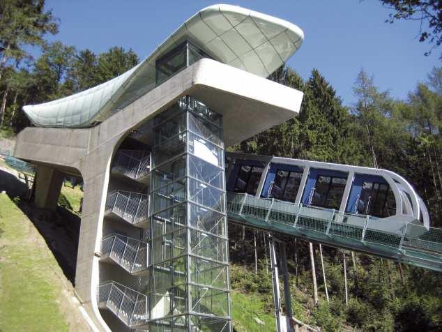 Innsbrucker Nordkettenbahnen Betriebs GmbH