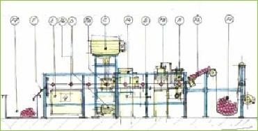 Veldhuis BV Machinefabriek