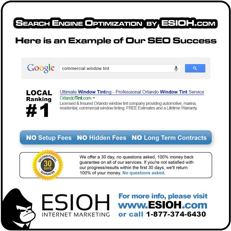 ESIOH Internet Marketing
