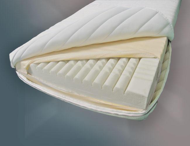 Matratzen Hirschaid matratzenherstellung rudolf müller gbr matratzen herstellung
