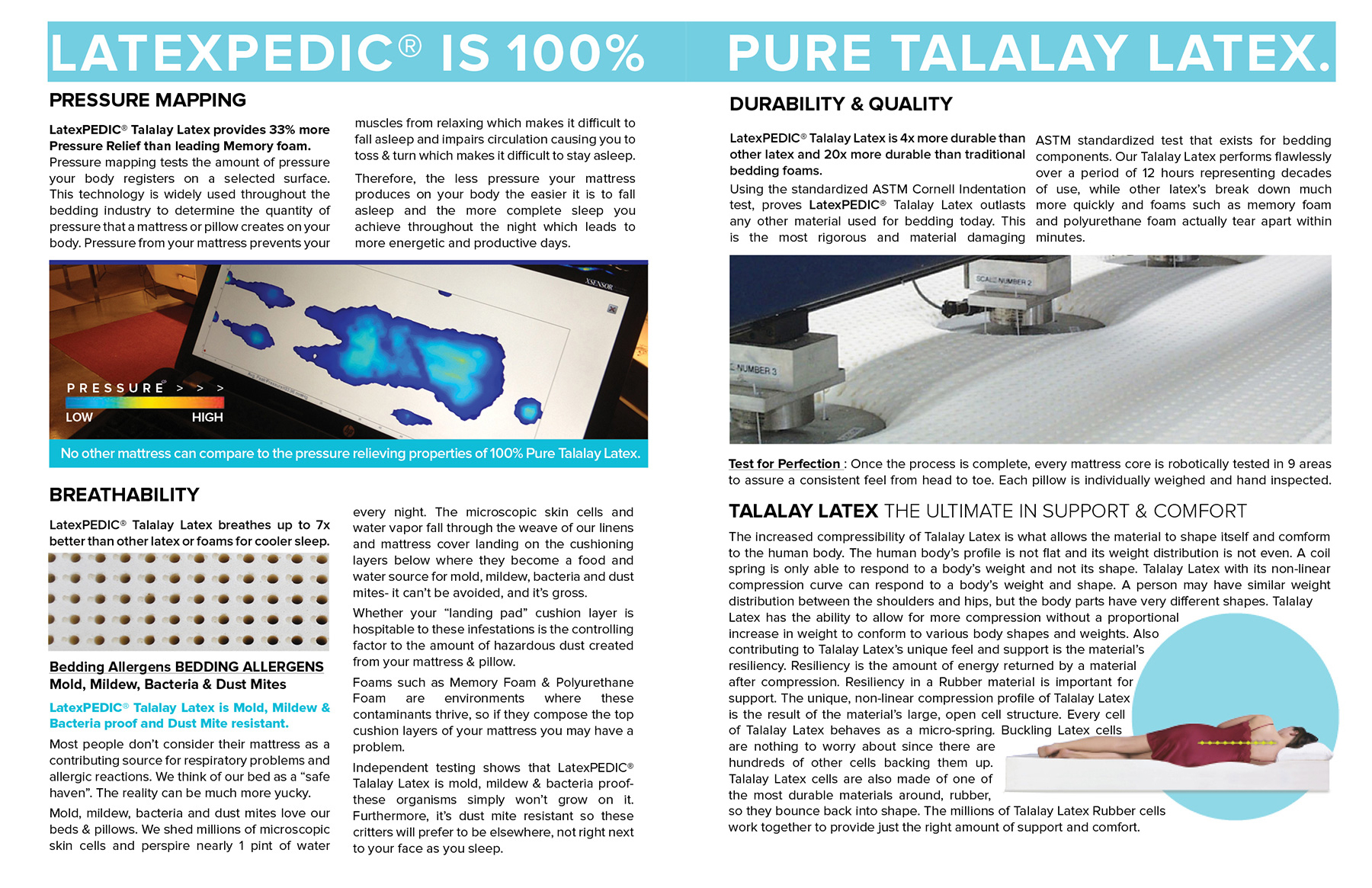 Talalay Latex Phoenix Adjustable Beds are available in Twin, Full, Queen, King and Split Dual King and Split Dual King.  The Factory's for ELECTRIC HEALTHCARE Adjustable Beds are Electropedic (WH1, WH