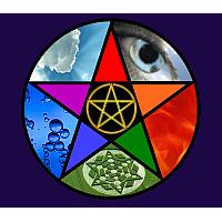 Witch School International