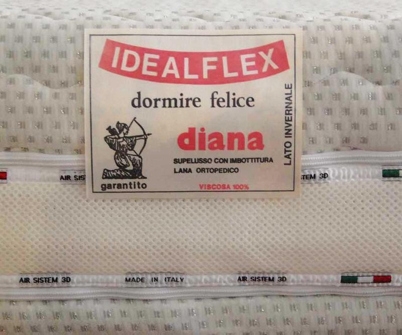 Idealflex Sas