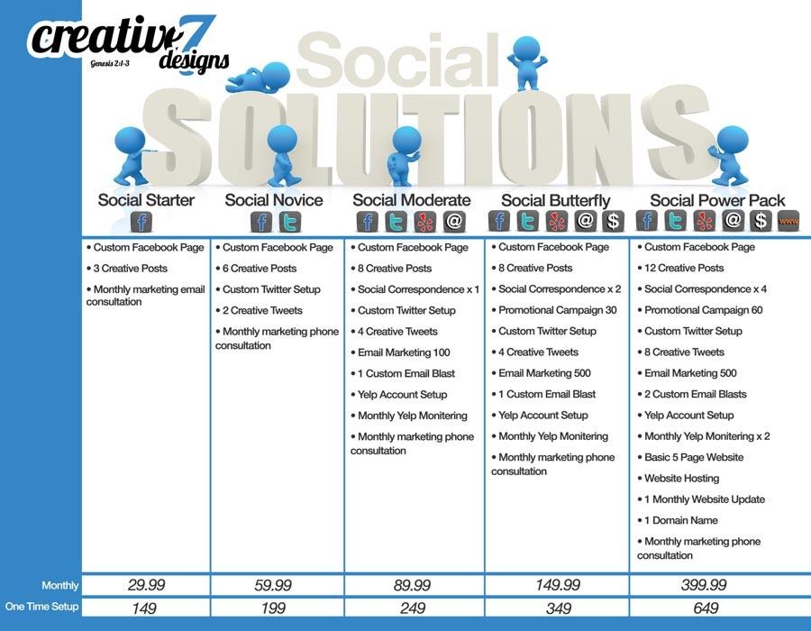 Creative 7 Designs, Inc. image 0