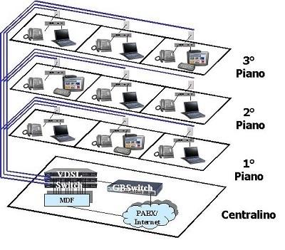 Area Protech
