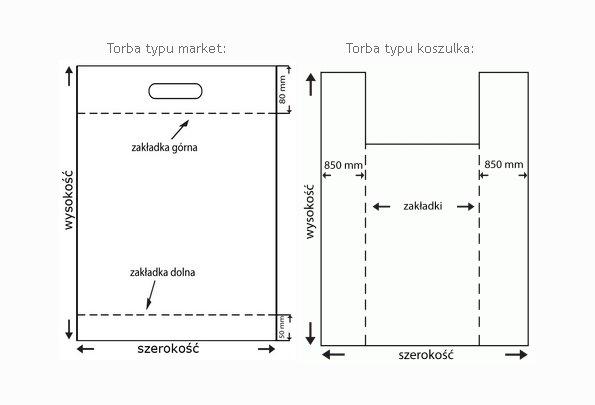 Palko-Plast Małgorzata Palecka-Kamieńska