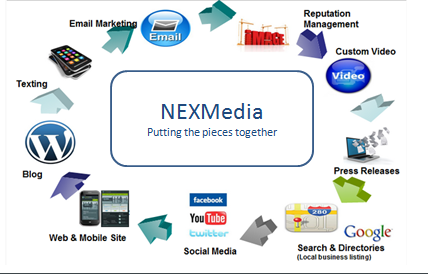 NEXMedia Digital