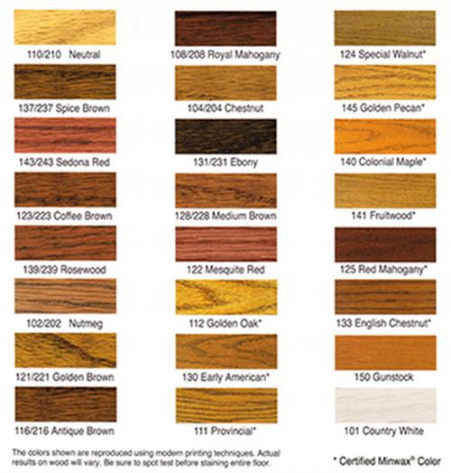 Palermo Flooring | Hardwood Floors