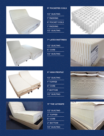 Images Houston TX Hospital Bariatric Adjustable Electric Bed Latex Mattress