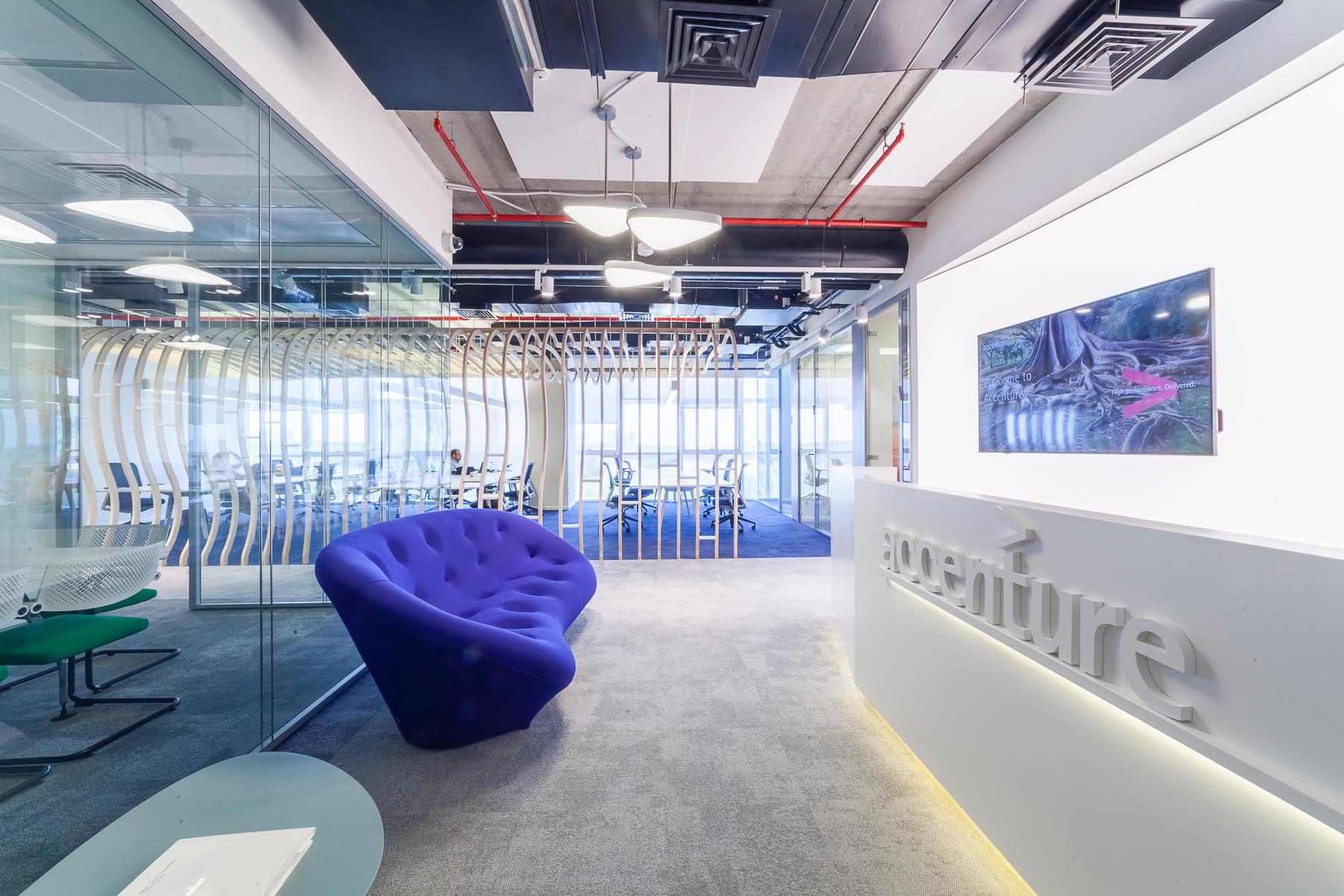 Accenture Tel Aviv Cyber Fusion Center