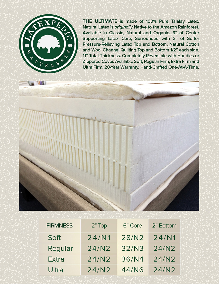 arizona latex mattress are available in Twin, Full, Queen, King and Split Dual King and Split Dual King.  The Factory's for ELECTRIC HEALTHCARE Adjustable Beds are Electropedic (WH1, WH2 and WH3), Leg