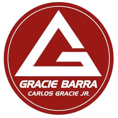 Gracie Barra New Mexico Brazilian Jiu Jitsu