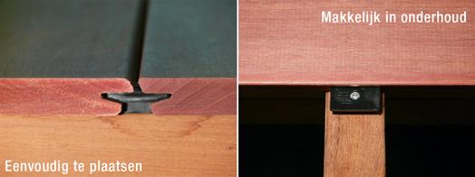 LTL Woodproducts BV